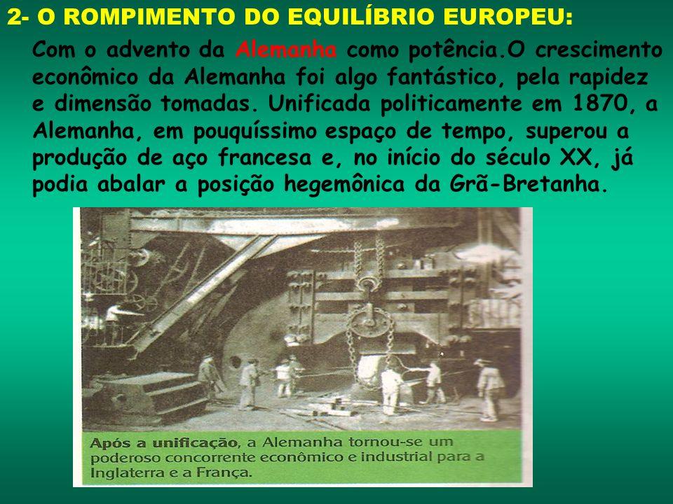2- O ROMPIMENTO DO EQUILÍBRIO EUROPEU: Com o advento da Alemanha como potência.O crescimento econômico da Alemanha foi algo fantástico, pela rapidez e