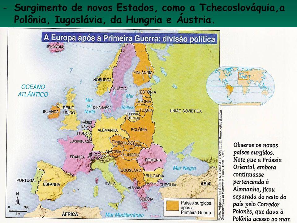 -Surgimento de novos Estados, como a Tchecoslováquia,a Polônia, Iugoslávia, da Hungria e Áustria.