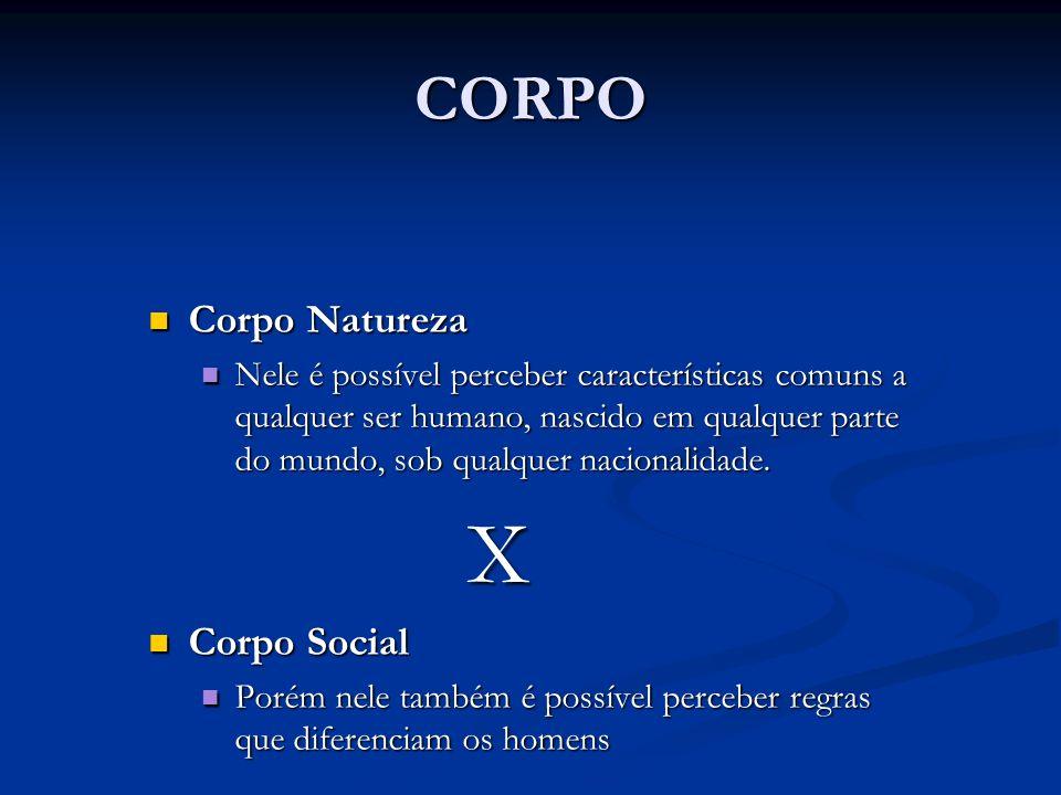CORPO Corpo Natureza Corpo Natureza Nele é possível perceber características comuns a qualquer ser humano, nascido em qualquer parte do mundo, sob qualquer nacionalidade.