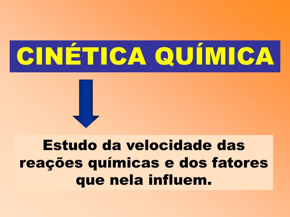 CINÉTICA QUÍMICA Estudo da velocidade das reações químicas e dos fatores que nela influem.