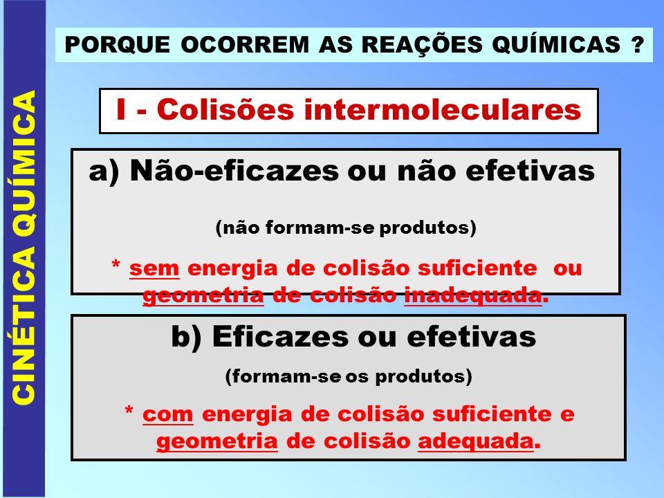 PORQUE OCORREM AS REAÇÕES QUÍMICAS ? I - Colisões intermoleculares CINÉTICA QUÍMICA a) Não-eficazes ou não efetivas (não formam-se produtos) * sem ene