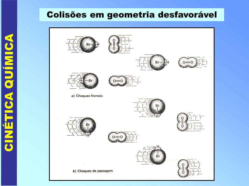 Colisões em geometria desfavorável CINÉTICA QUÍMICA