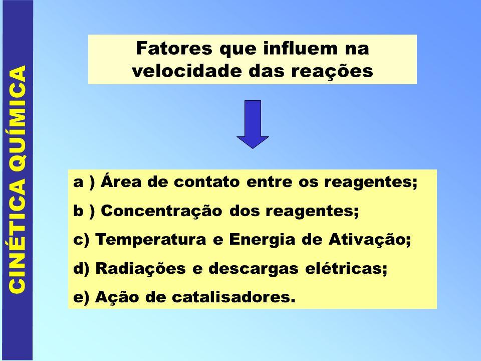 CINÉTICA QUÍMICA Fatores que influem na velocidade das reações a ) Área de contato entre os reagentes; b ) Concentração dos reagentes; c) Temperatura