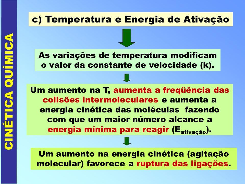 CINÉTICA QUÍMICA c) Temperatura e Energia de Ativação As variações de temperatura modificam o valor da constante de velocidade (k). Um aumento na T, a