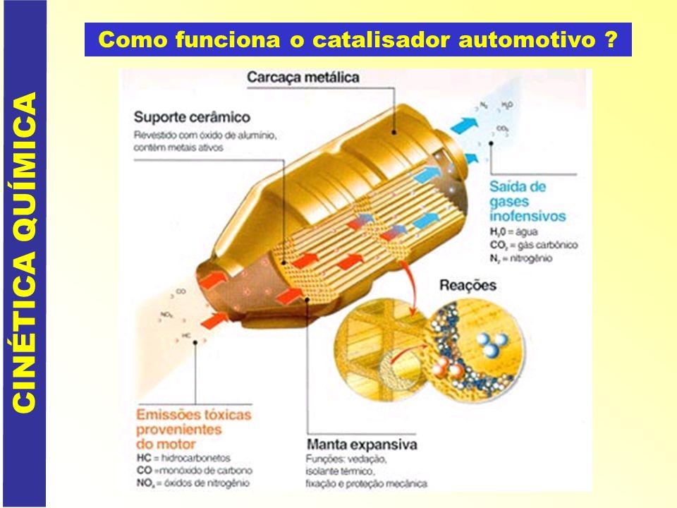 CINÉTICA QUÍMICA Como funciona o catalisador automotivo ?