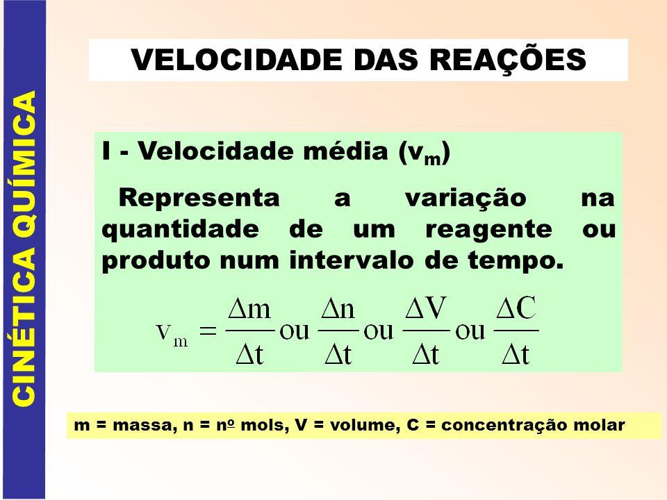 VELOCIDADE DAS REAÇÕES I - Velocidade média (v m ) Representa a variação na quantidade de um reagente ou produto num intervalo de tempo. m = massa, n