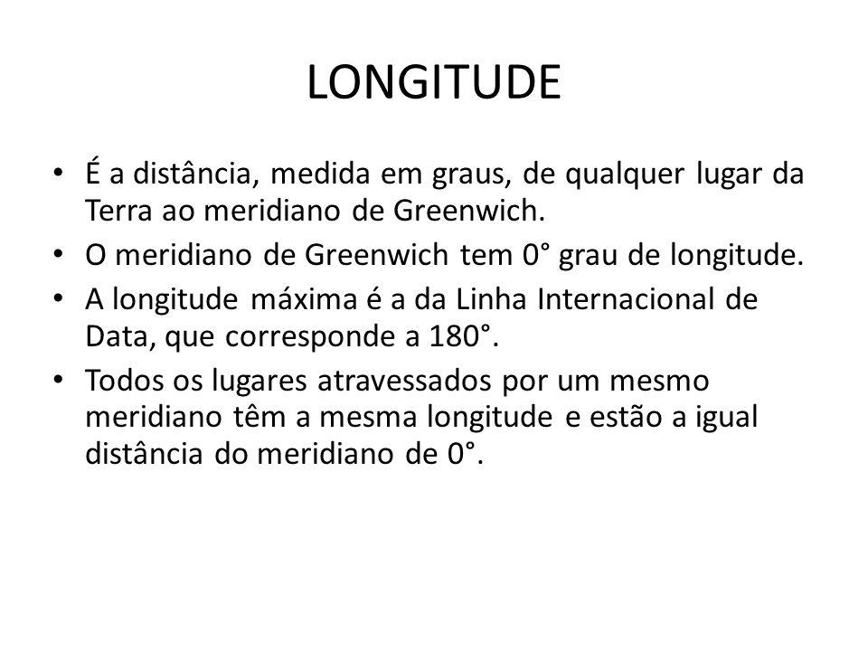 LONGITUDE É a distância, medida em graus, de qualquer lugar da Terra ao meridiano de Greenwich. O meridiano de Greenwich tem 0° grau de longitude. A l