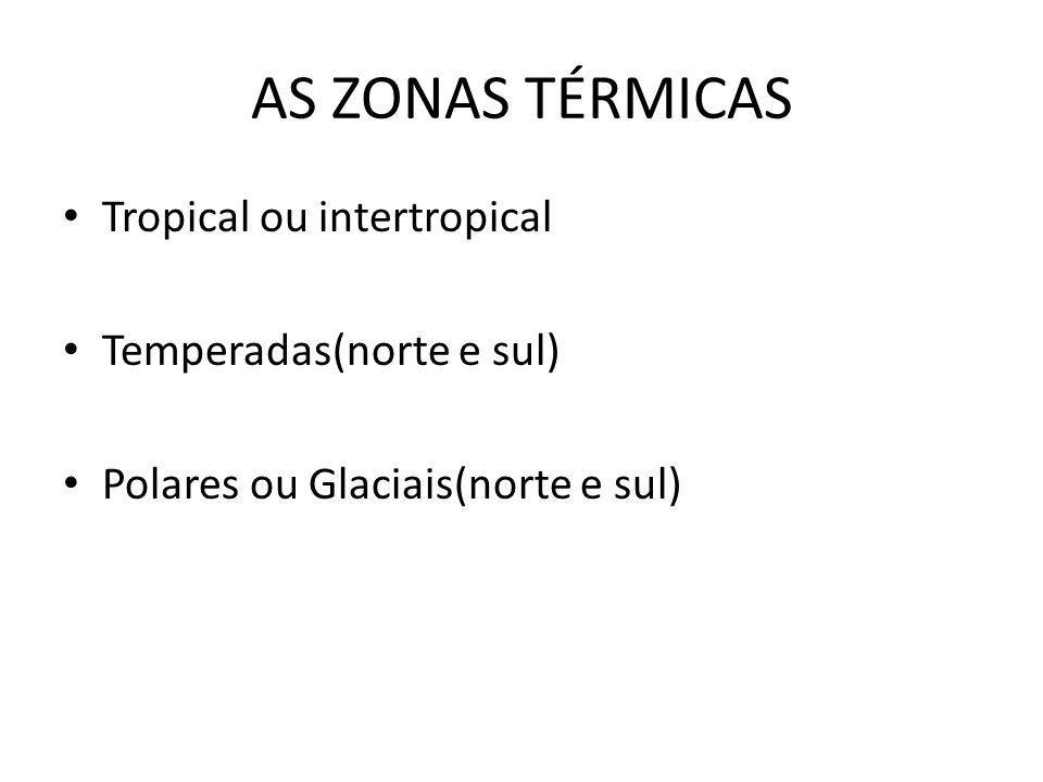 AS ZONAS TÉRMICAS Tropical ou intertropical Temperadas(norte e sul) Polares ou Glaciais(norte e sul)