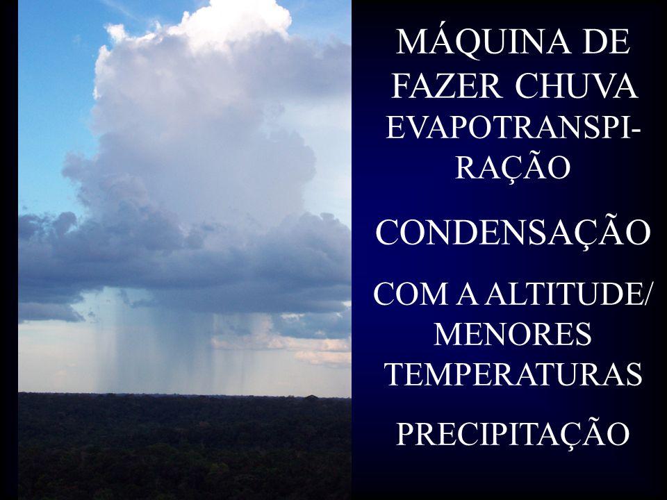 MÁQUINA DE FAZER CHUVA EVAPOTRANSPI- RAÇÃO CONDENSAÇÃO COM A ALTITUDE/ MENORES TEMPERATURAS PRECIPITAÇÃO