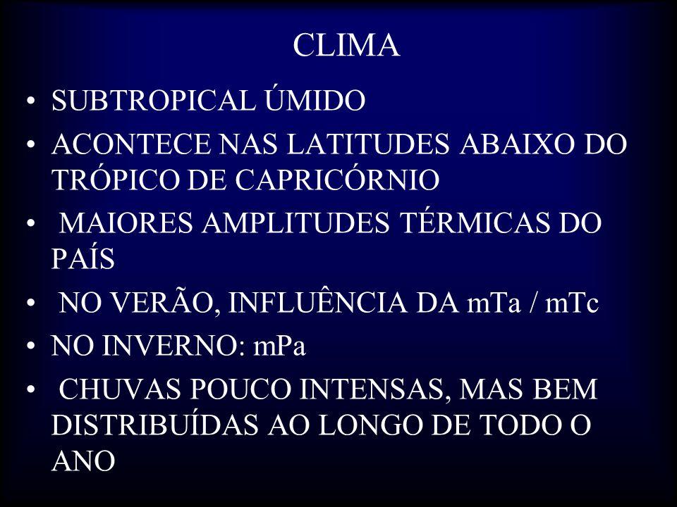 CLIMA SUBTROPICAL ÚMIDO ACONTECE NAS LATITUDES ABAIXO DO TRÓPICO DE CAPRICÓRNIO MAIORES AMPLITUDES TÉRMICAS DO PAÍS NO VERÃO, INFLUÊNCIA DA mTa / mTc