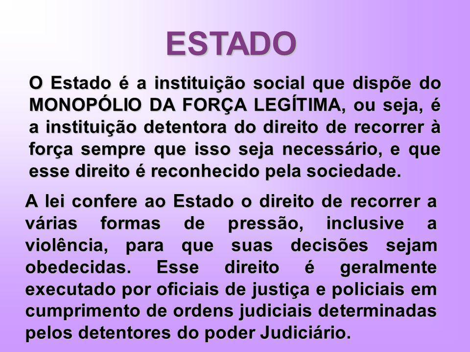 ESTADO O Estado é a instituição social que dispõe do MONOPÓLIO DA FORÇA LEGÍTIMA, ou seja, é a instituição detentora do direito de recorrer à força se