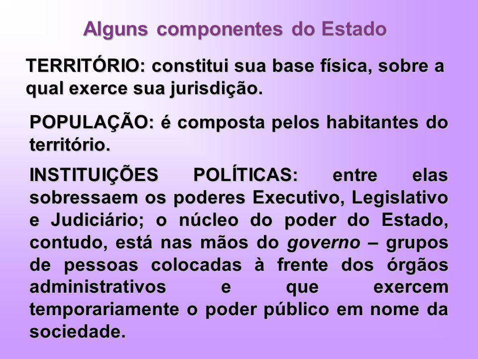 Alguns componentes do Estado TERRITÓRIO: constitui sua base física, sobre a qual exerce sua jurisdição. POPULAÇÃO: é composta pelos habitantes do terr