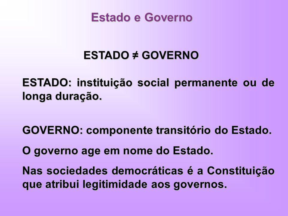 Estado e Governo ESTADO GOVERNO ESTADO: instituição social permanente ou de longa duração. GOVERNO: componente transitório do Estado. O governo age em
