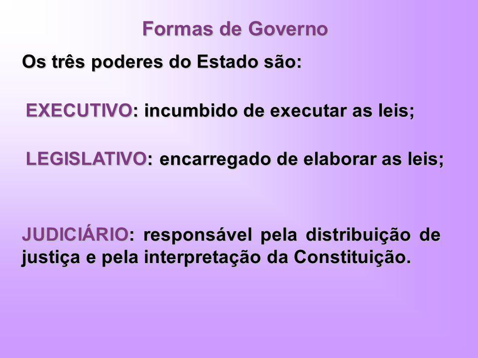 Formas de Governo Os três poderes do Estado são: EXECUTIVO: incumbido de executar as leis; LEGISLATIVO: encarregado de elaborar as leis; JUDICIÁRIO: r