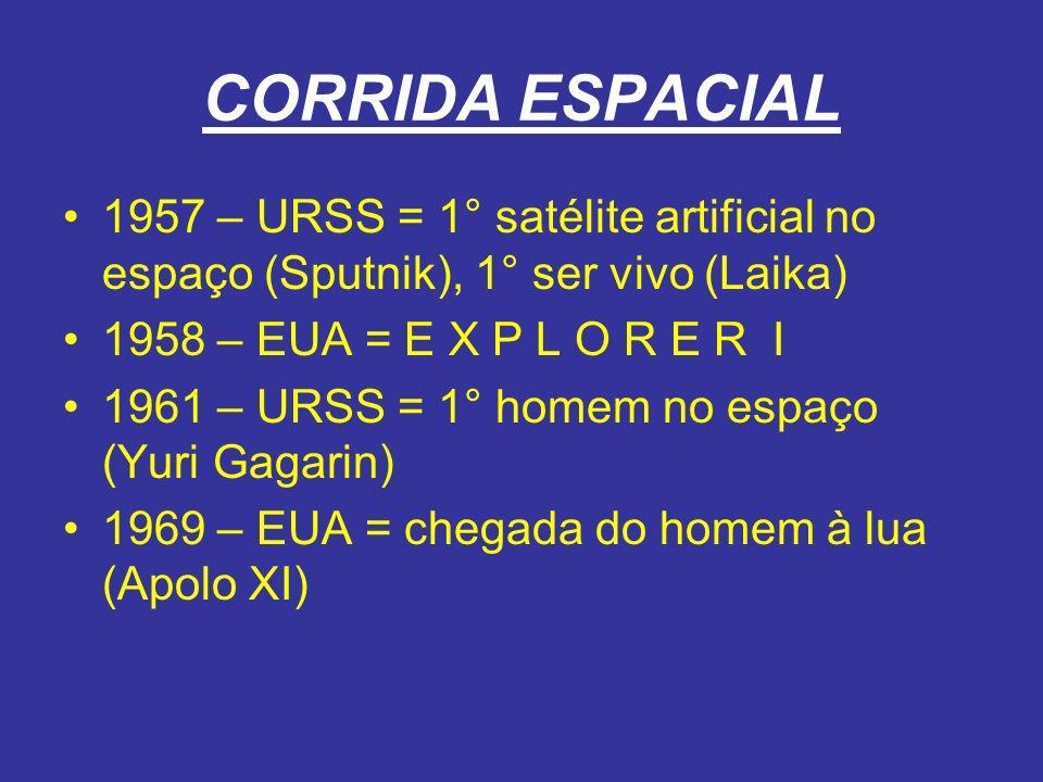 CORRIDA ESPACIAL 1957 – URSS = 1° satélite artificial no espaço (Sputnik), 1° ser vivo (Laika) 1958 – EUA = E X P L O R E R I 1961 – URSS = 1° homem n