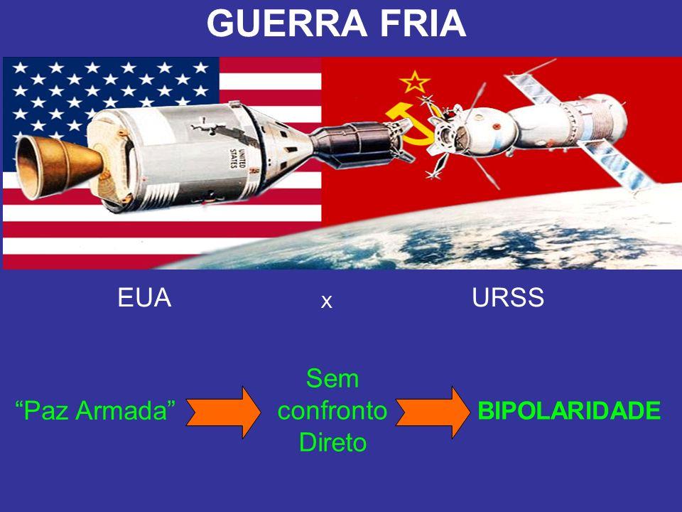 GUERRA FRIA Sem confronto Direto URSS Paz Armada X EUA BIPOLARIDADE