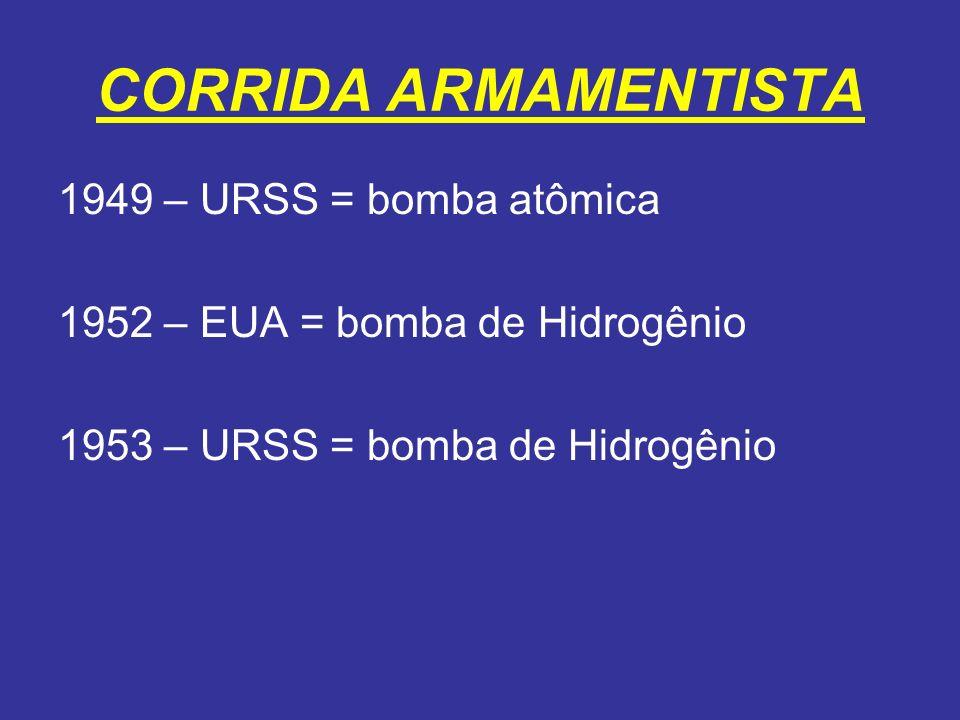 CORRIDA ARMAMENTISTA 1949 – URSS = bomba atômica 1952 – EUA = bomba de Hidrogênio 1953 – URSS = bomba de Hidrogênio