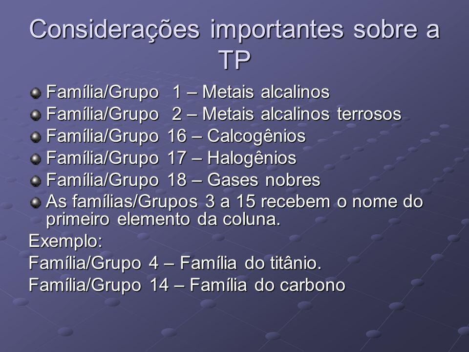 Considerações importantes sobre a TP Família/Grupo 1 – Metais alcalinos Família/Grupo 2 – Metais alcalinos terrosos Família/Grupo 16 – Calcogênios Fam