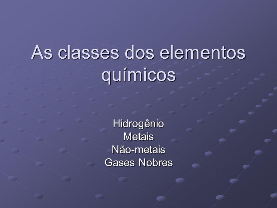 As classes dos elementos químicos HidrogênioMetaisNão-metais Gases Nobres