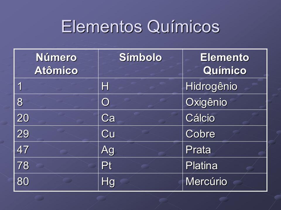 Elementos Químicos Número Atômico Símbolo Elemento Químico 1HHidrogênio 8OOxigênio 20CaCálcio 29CuCobre 47AgPrata 78PtPlatina 80HgMercúrio