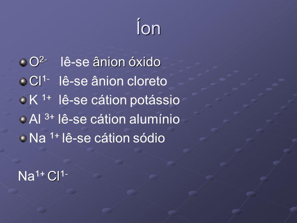 Íon O 2- ânion óxido O 2- lê-se ânion óxido Cl Cl 1- lê-se ânion cloreto K 1+ lê-se cátion potássio Al 3+ lê-se cátion alumínio Na 1+ lê-se cátion sód