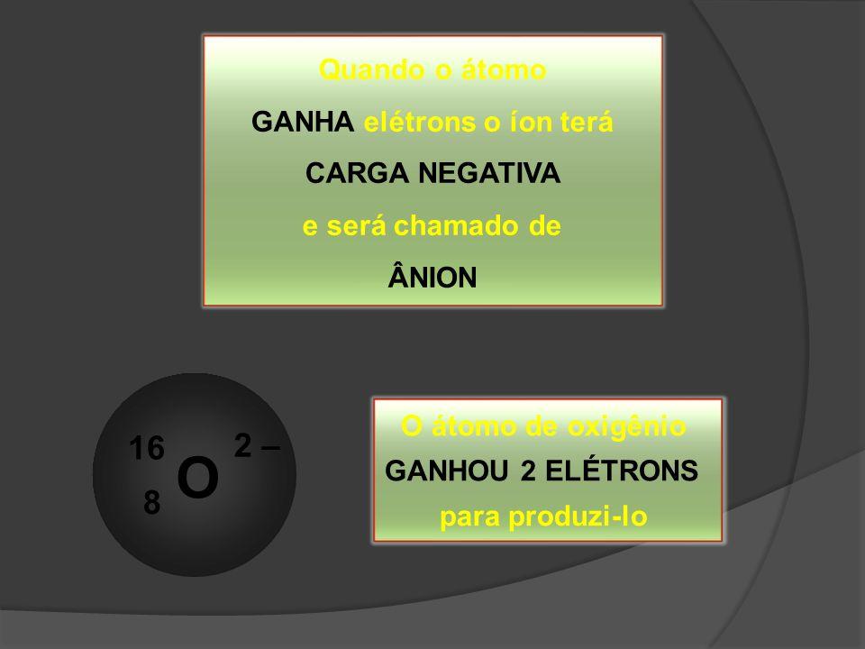 Quando o átomo GANHA elétrons o íon terá CARGA NEGATIVA e será chamado de ÂNION O átomo de oxigênio GANHOU 2 ELÉTRONS para produzi-lo O 16 8 2 –