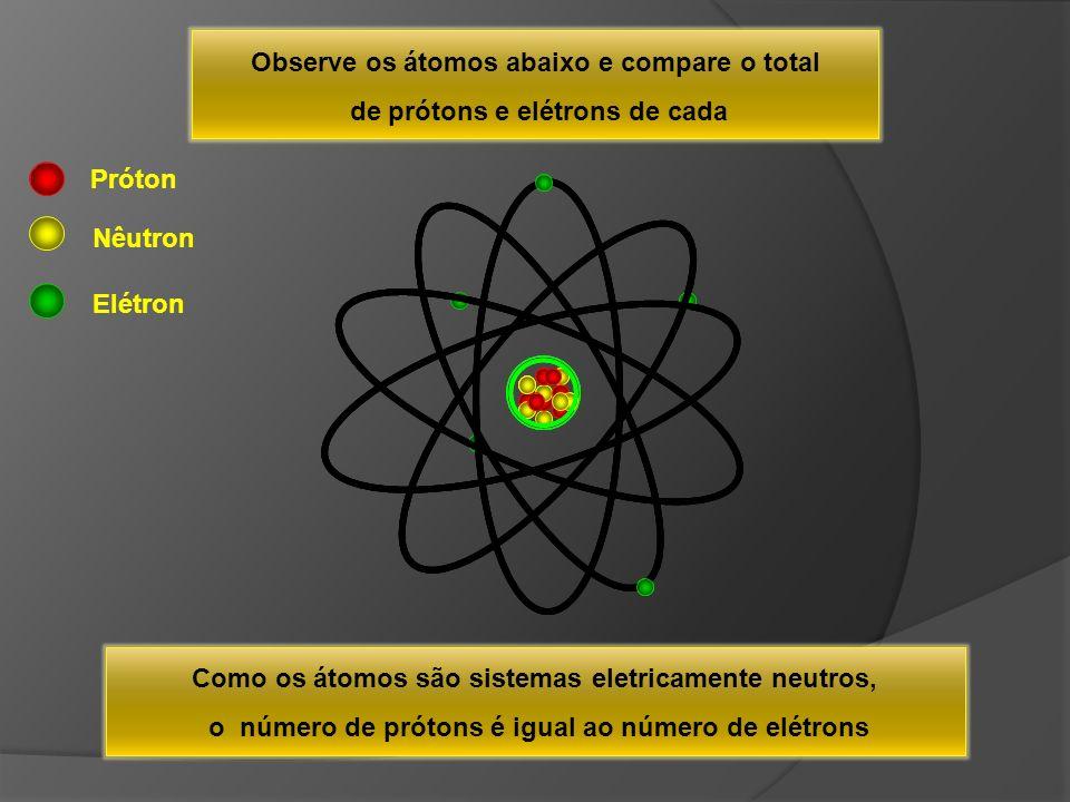 Observe os átomos abaixo e compare o total de prótons e elétrons de cada Como os átomos são sistemas eletricamente neutros, o número de prótons é igua