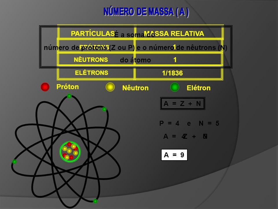 Cl 35 17 Cl 37 17 Z = 17 A = 35 N = 18 Z = 17 A = 37 N = 20 Estes átomos possuem o mesmo número atômico e diferentes números de nêutrons, conseqüentemente, números de massa diferentes Átomos que possuem mesmo número atômico e diferentes números de massa são denominados de ISÓTOPOS
