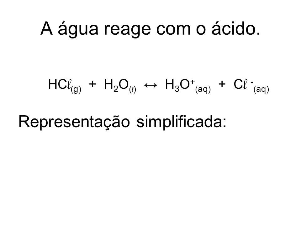 A água reage com o ácido. HC l (g) + H 2 O ( l ) H 3 O + (aq) + C l - (aq) Representação simplificada: