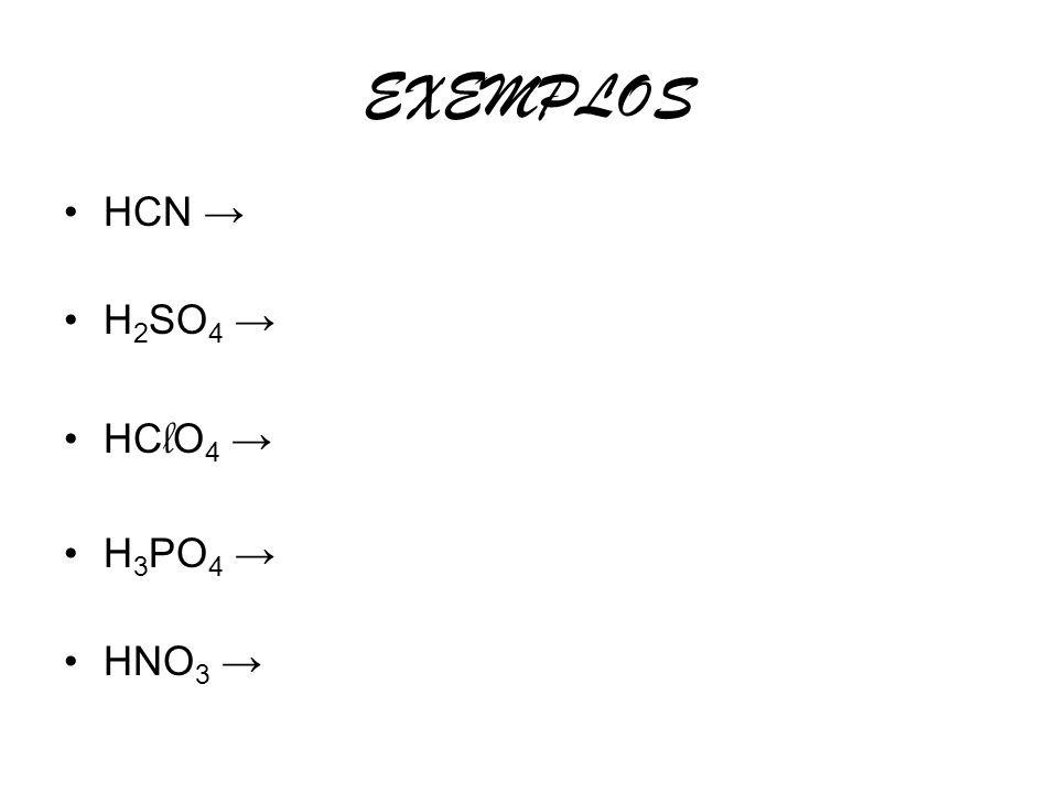 EXEMPLOS HCN H 2 SO 4 HC l O 4 H 3 PO 4 HNO 3