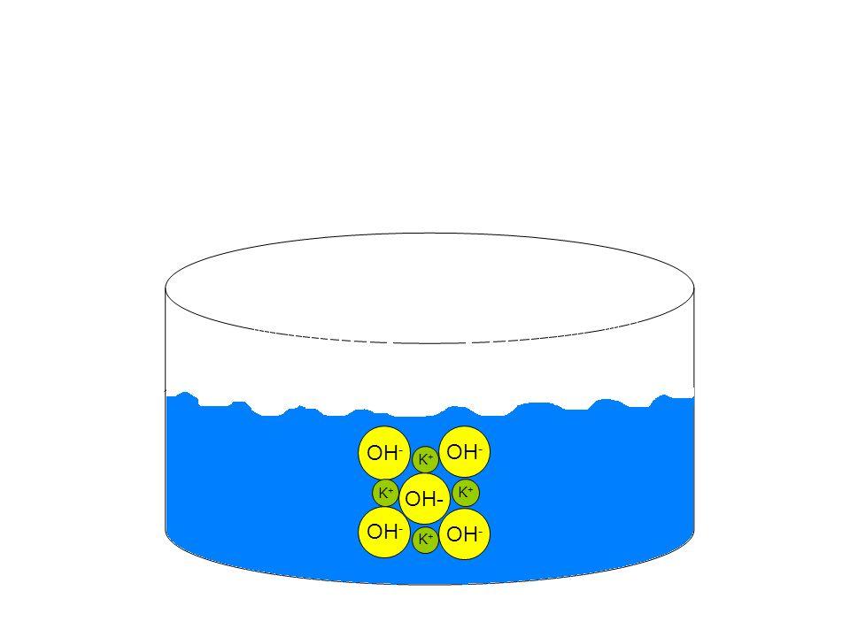Ocorre quando a água quebra o retículo cristalino, e envolve os íons (água de solvatação), originando uma solução iônica.