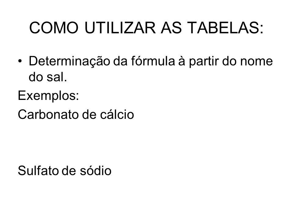 COMO UTILIZAR AS TABELAS: Determinação da fórmula à partir do nome do sal. Exemplos: Carbonato de cálcio Sulfato de sódio