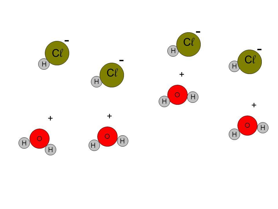 Os íons são formados através da quebra das moléculas pela água, originando uma solução iônica.