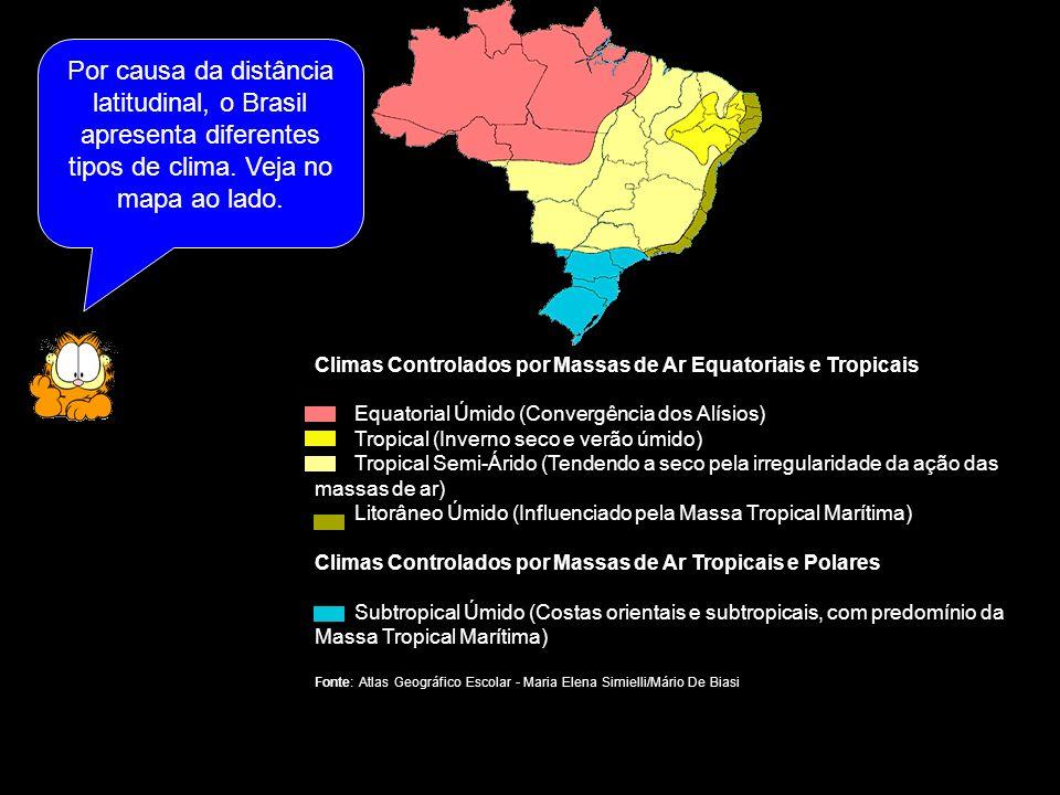 Climas que ocorrem no Brasil Climas Controlados por Massas de Ar Equatoriais e Tropicais Equatorial Úmido (Convergência dos Alísios) Tropical (Inverno seco e verão úmido) Tropical Semi-Árido (Tendendo a seco pela irregularidade da ação das massas de ar) Litorâneo Úmido (Influenciado pela Massa Tropical Marítima) Climas Controlados por Massas de Ar Tropicais e Polares Subtropical Úmido (Costas orientais e subtropicais, com predomínio da Massa Tropical Marítima) Fonte: Atlas Geográfico Escolar - Maria Elena Simielli/Mário De Biasi Por causa da distância latitudinal, o Brasil apresenta diferentes tipos de clima.