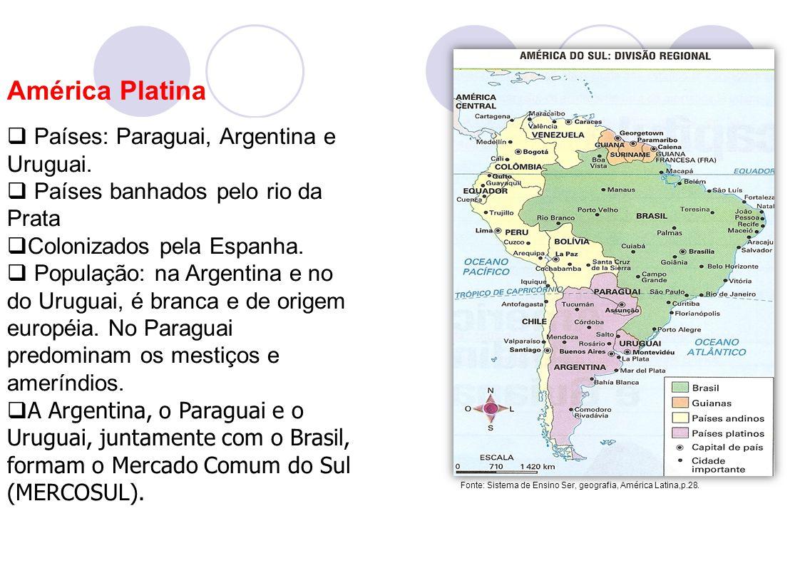América Platina Países: Paraguai, Argentina e Uruguai. Países banhados pelo rio da Prata Colonizados pela Espanha. População: na Argentina e no do Uru