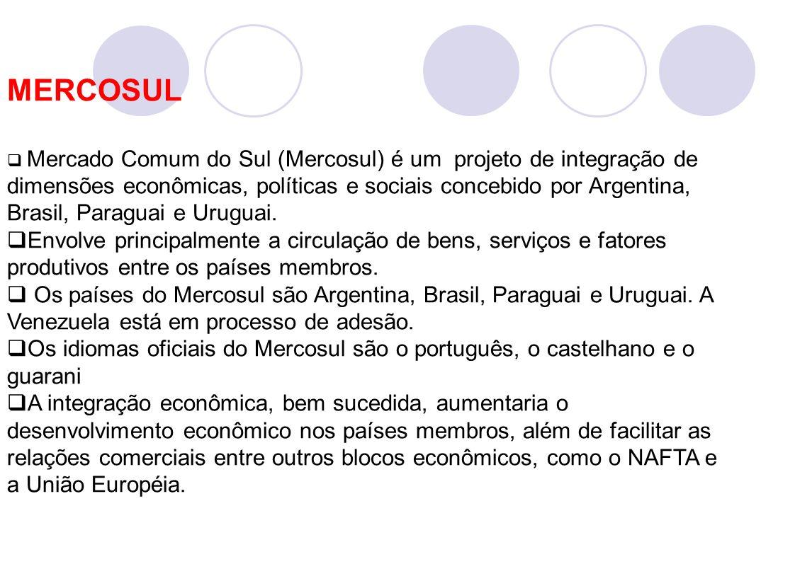 MERCOSUL Mercado Comum do Sul (Mercosul) é um projeto de integração de dimensões econômicas, políticas e sociais concebido por Argentina, Brasil, Para