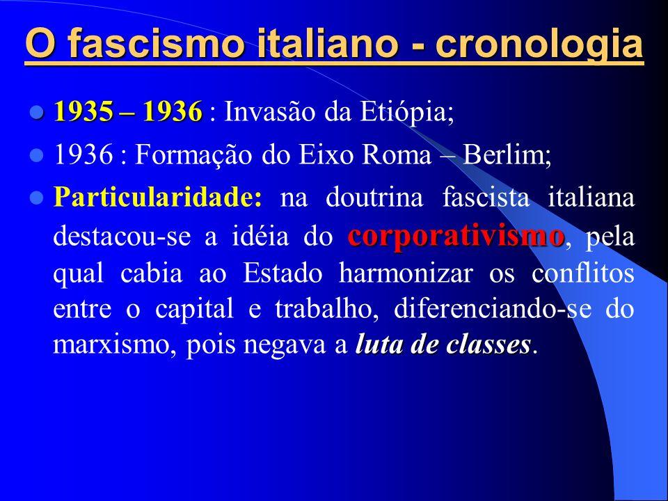 O fascismo italiano - cronologia 1919 1919 – fundação das milícias fascistas – origem do Partido Nacional Fascista; 1922 – Ascenção dos fascistas ao p