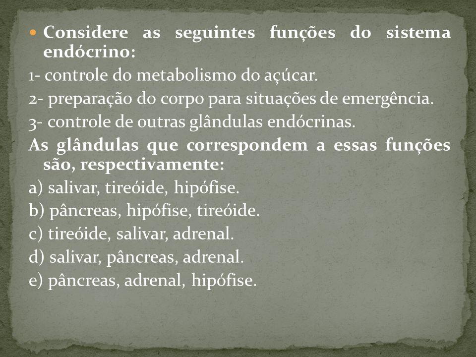 Considere as seguintes funções do sistema endócrino: 1- controle do metabolismo do açúcar. 2- preparação do corpo para situações de emergência. 3- con
