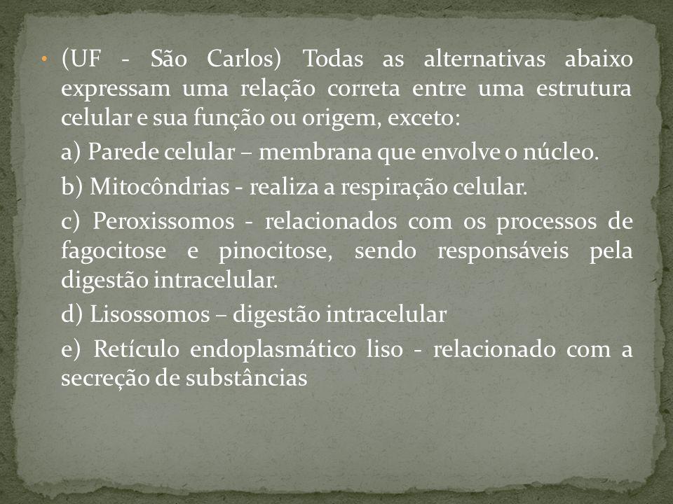 (UF - São Carlos) Todas as alternativas abaixo expressam uma relação correta entre uma estrutura celular e sua função ou origem, exceto: a) Parede cel