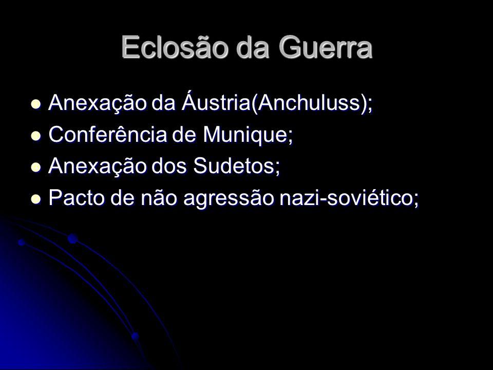 Eclosão da Guerra Anexação da Áustria(Anchuluss); Anexação da Áustria(Anchuluss); Conferência de Munique; Conferência de Munique; Anexação dos Sudetos; Anexação dos Sudetos; Pacto de não agressão nazi-soviético; Pacto de não agressão nazi-soviético;