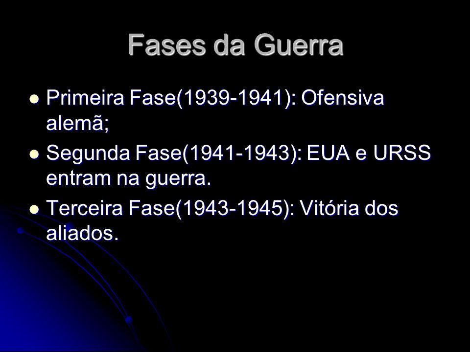 Fases da Guerra Primeira Fase(1939-1941): Ofensiva alemã; Primeira Fase(1939-1941): Ofensiva alemã; Segunda Fase(1941-1943): EUA e URSS entram na guerra.
