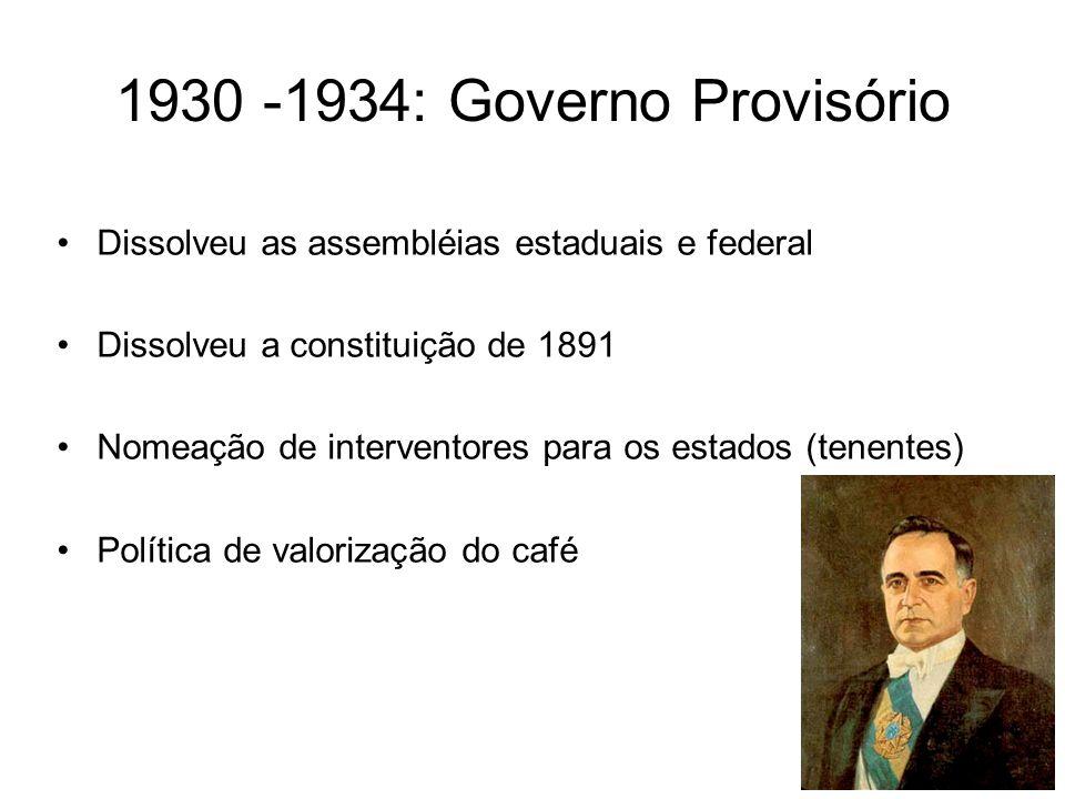1930 -1934: Governo Provisório Dissolveu as assembléias estaduais e federal Dissolveu a constituição de 1891 Nomeação de interventores para os estados
