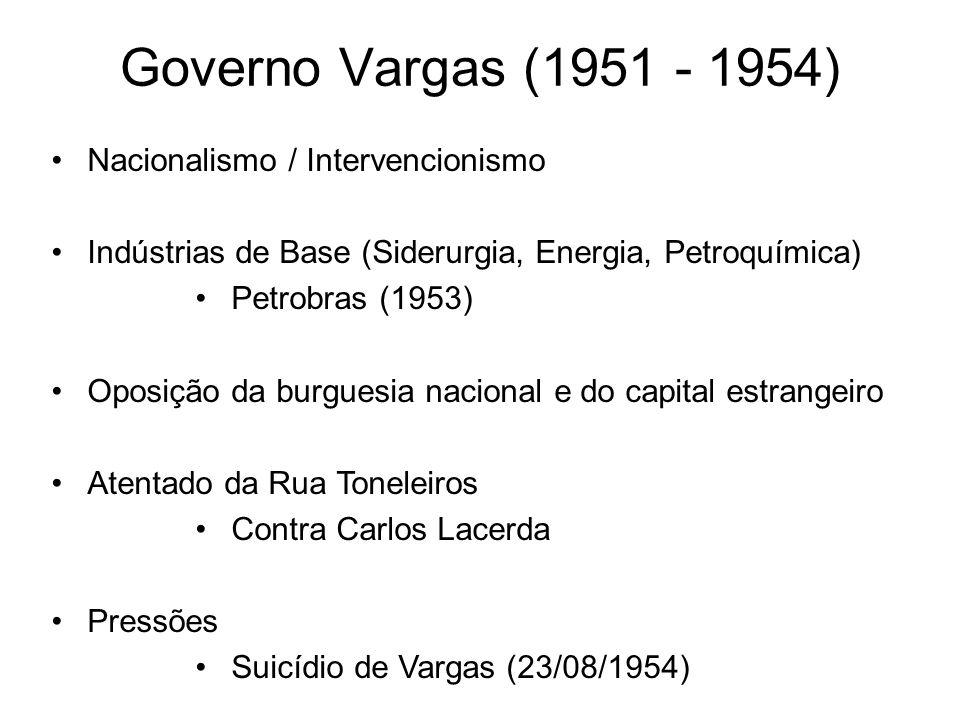 Governo Vargas (1951 - 1954) Nacionalismo / Intervencionismo Indústrias de Base (Siderurgia, Energia, Petroquímica) Petrobras (1953) Oposição da burgu