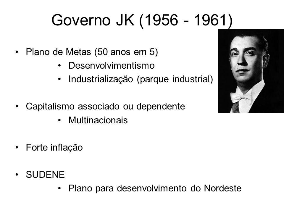 Governo JK (1956 - 1961) Plano de Metas (50 anos em 5) Desenvolvimentismo Industrialização (parque industrial) Capitalismo associado ou dependente Mul