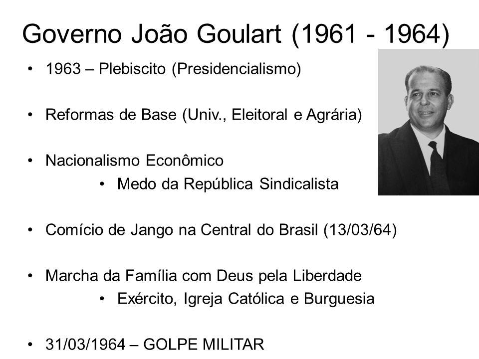 Governo João Goulart (1961 - 1964) 1963 – Plebiscito (Presidencialismo) Reformas de Base (Univ., Eleitoral e Agrária) Nacionalismo Econômico Medo da R