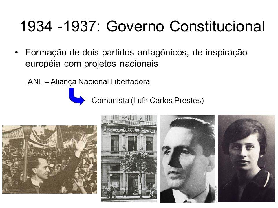 Formação de dois partidos antagônicos, de inspiração européia com projetos nacionais 1934 -1937: Governo Constitucional ANL – Aliança Nacional Liberta