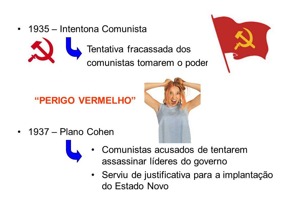 1935 – Intentona Comunista Tentativa fracassada dos comunistas tomarem o poder PERIGO VERMELHO 1937 – Plano Cohen Comunistas acusados de tentarem assa