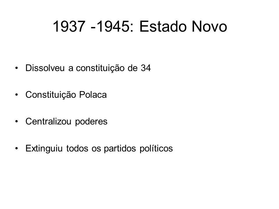 1937 -1945: Estado Novo Dissolveu a constituição de 34 Constituição Polaca Centralizou poderes Extinguiu todos os partidos políticos