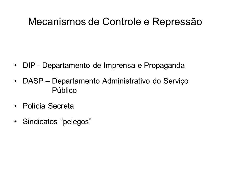 Mecanismos de Controle e Repressão DIP - Departamento de Imprensa e Propaganda DASP – Departamento Administrativo do Serviço Público Polícia Secreta S