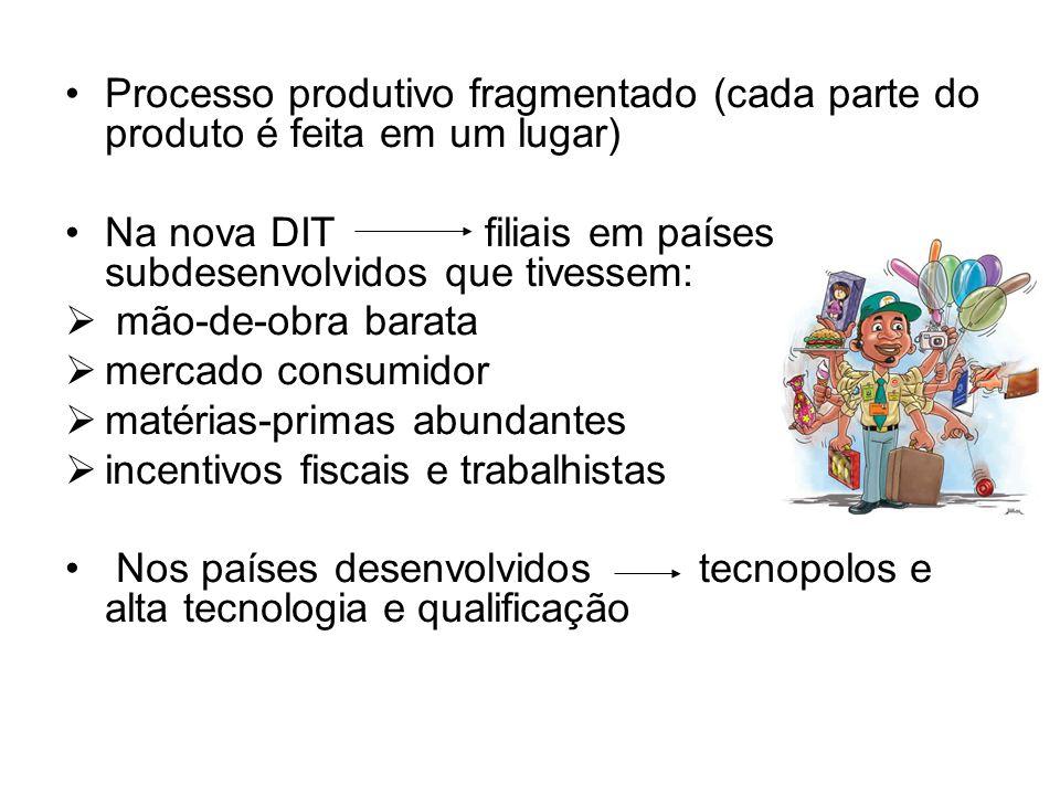 Processo produtivo fragmentado (cada parte do produto é feita em um lugar) Na nova DIT filiais em países subdesenvolvidos que tivessem: mão-de-obra barata mercado consumidor matérias-primas abundantes incentivos fiscais e trabalhistas Nos países desenvolvidos tecnopolos e alta tecnologia e qualificação
